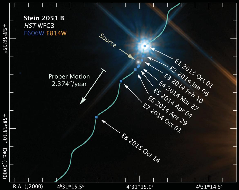 path of Stein 2051 B
