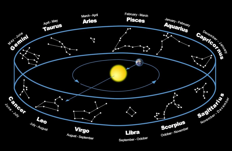 zodiac-months.jpg