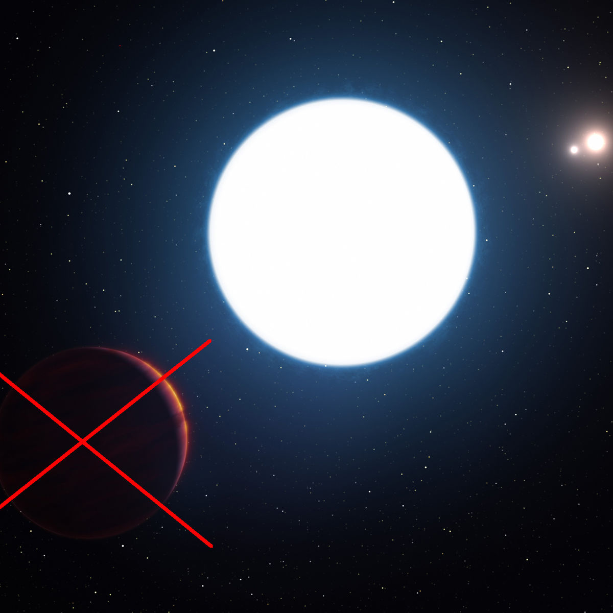 Sadly, this is not to be: HD 131399Ab is almost certainly not a planet. Credit:ESO/L. Calçada/M. Kornmesser(adapted by Phil Plait)