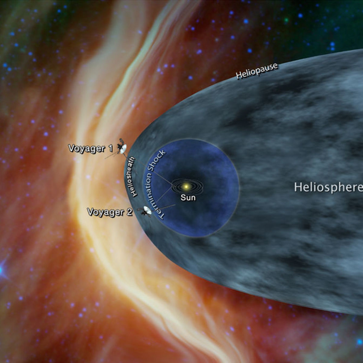 Voyager 1 and Voyager 2