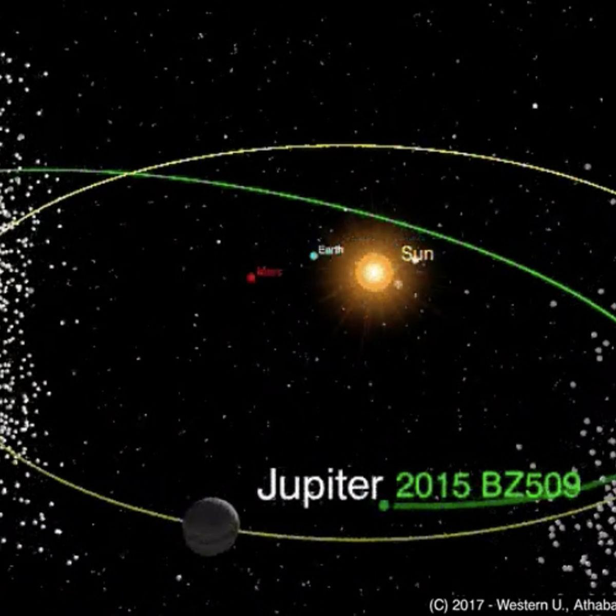 orbit of asteroid 2015 BZ509 and Jupiter