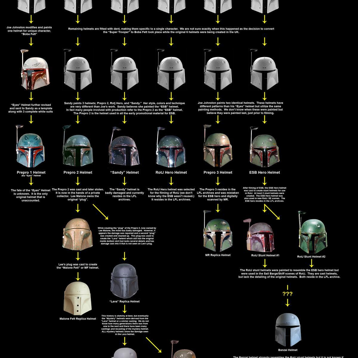 fett_helmet_history.png
