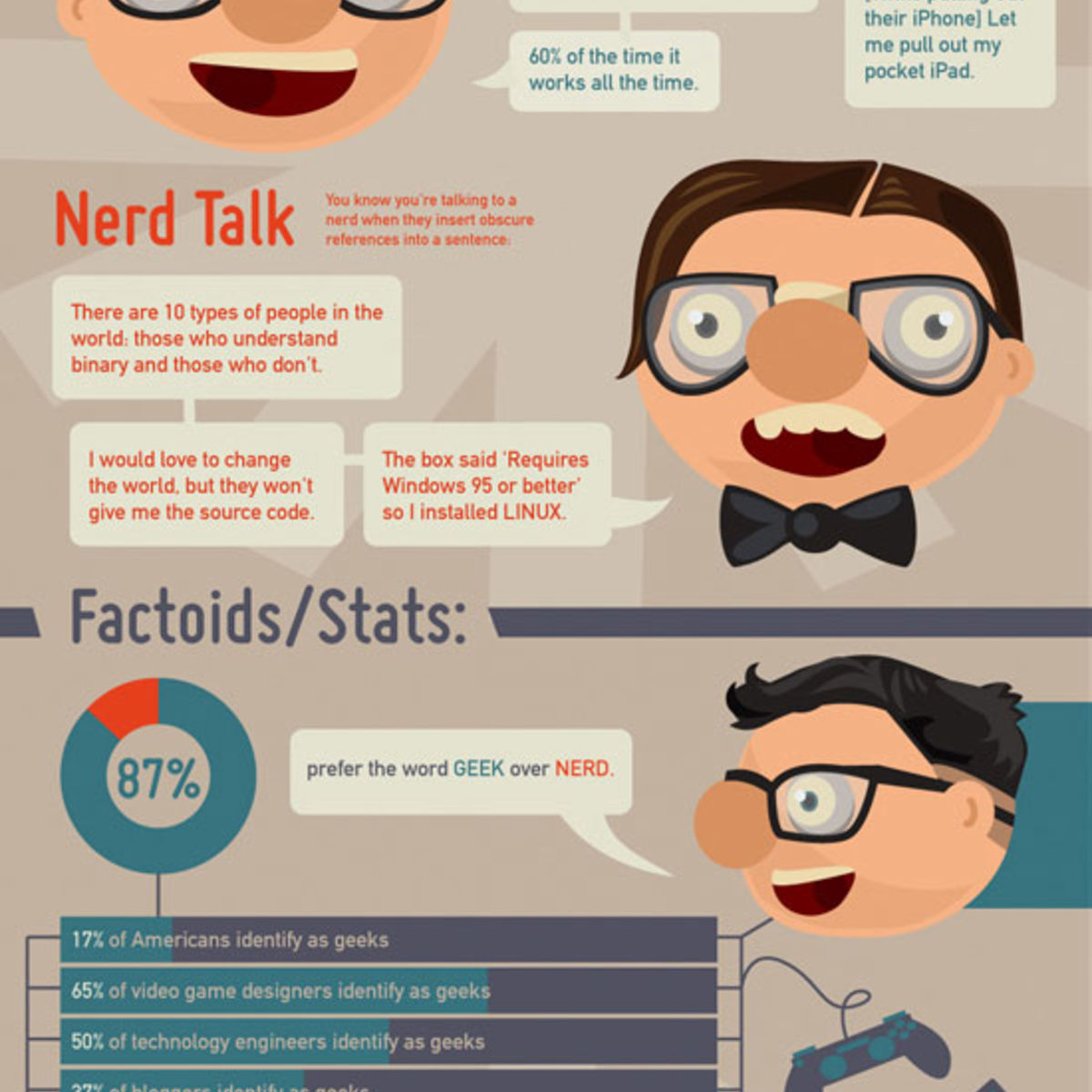 InfographicGeeksNerds010612.jpg