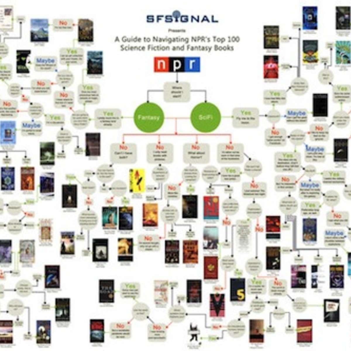 NPRTop100BooksInfographic.jpeg