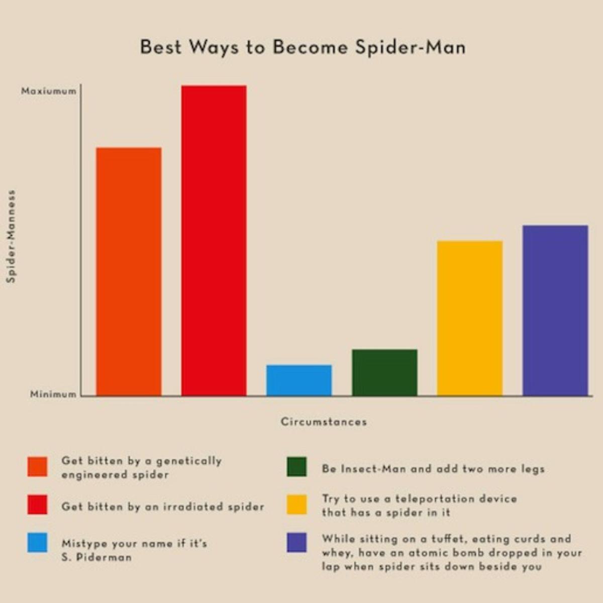 spider-man-infographic.jpg