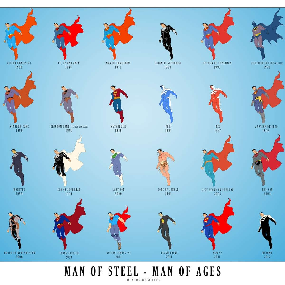 man_of_steel___man_of_ages_by_bongzberry-d5s7d0p.jpg
