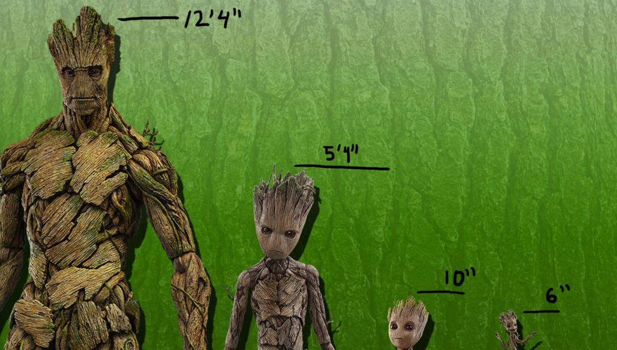 What is Groot's growth rate, scientifically?