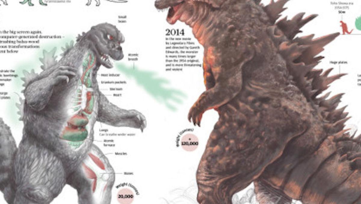 The-World-of-Godzilla-Imgur-620x400-1.jpg