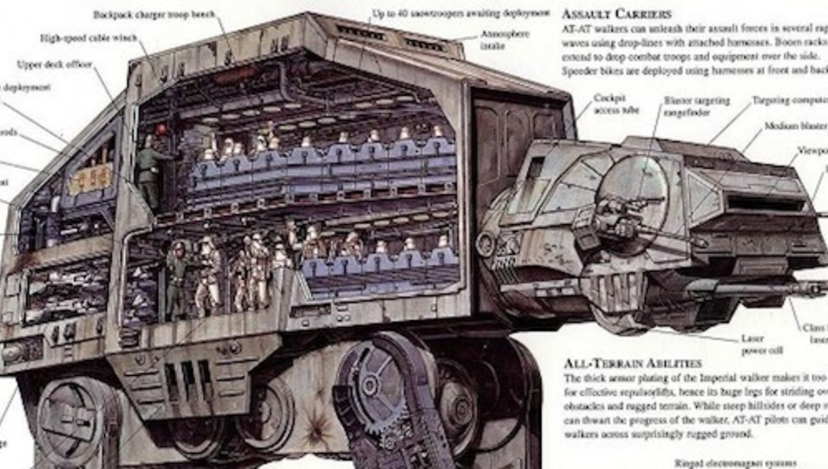 So this is what the inside of an AT-AT Imperial Walker looks ... Imperial Wiring Diagram Motorized Bicycles on