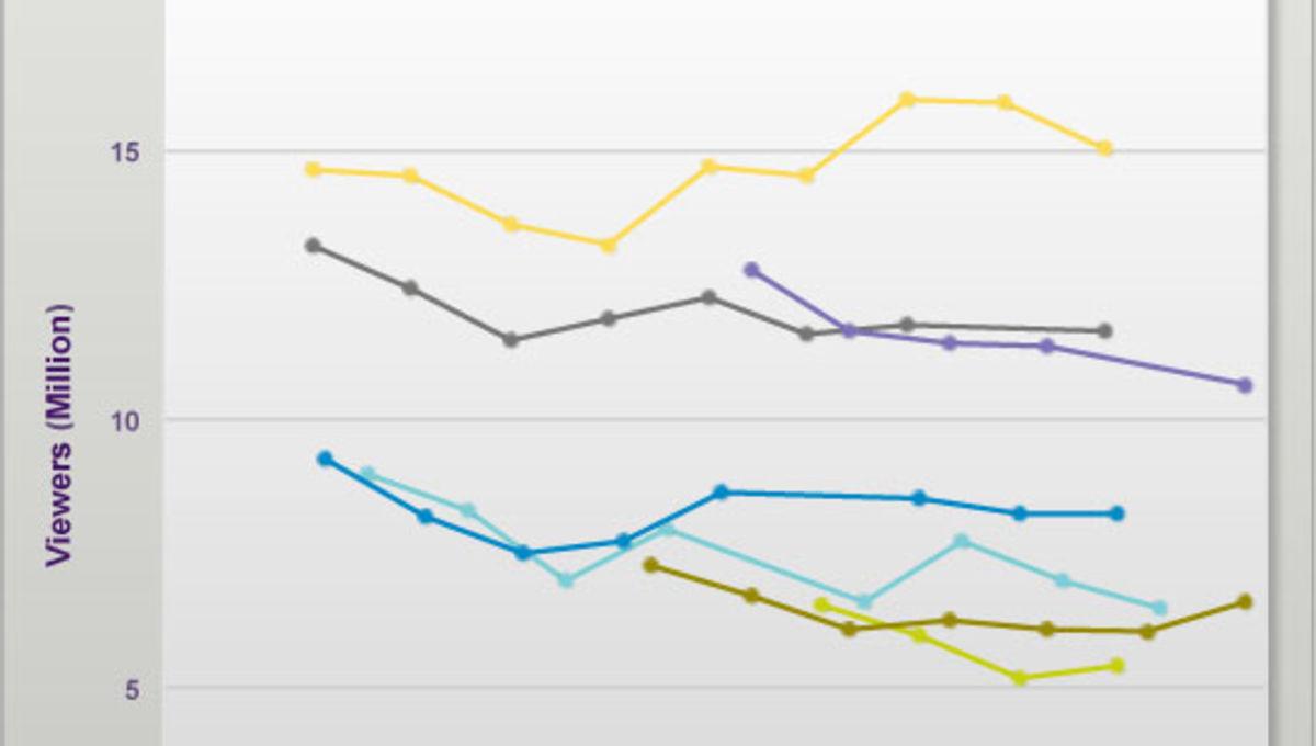 Ratings120111.jpg