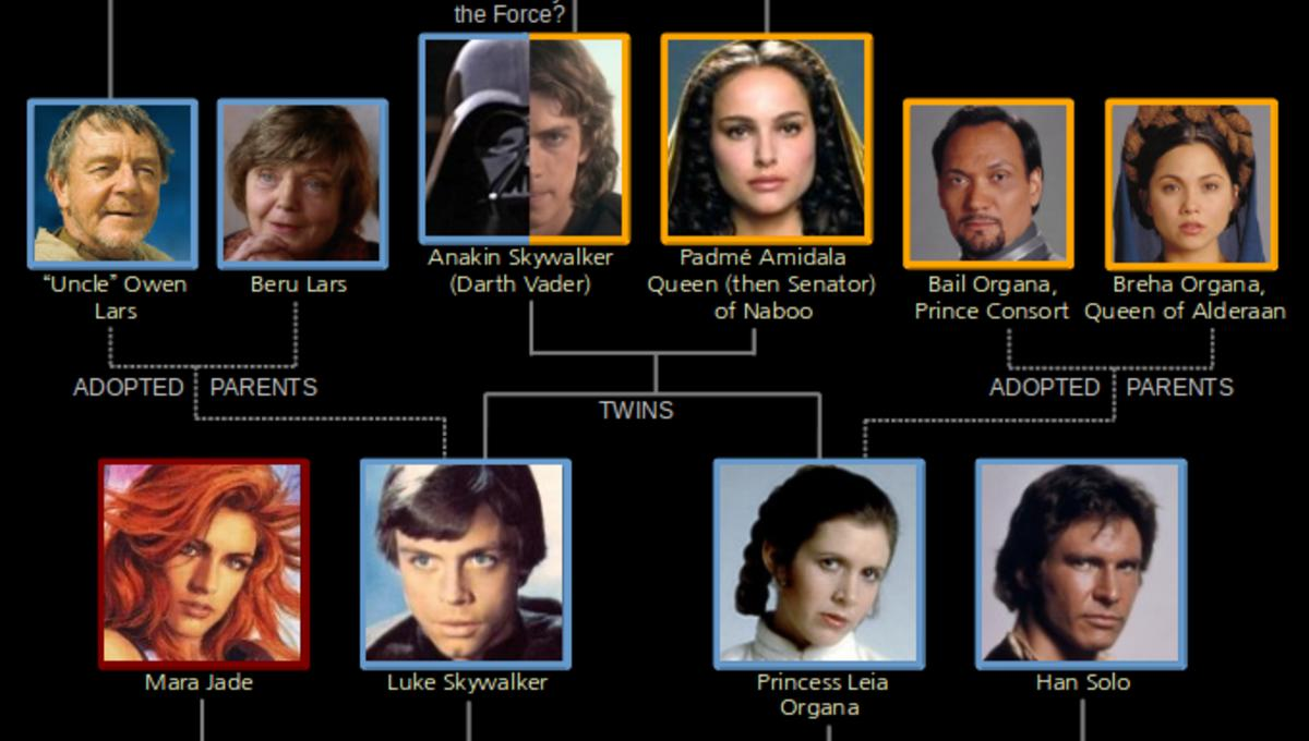 star-wars-family-tree.png