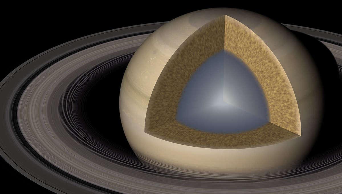 Saturn Cutaway
