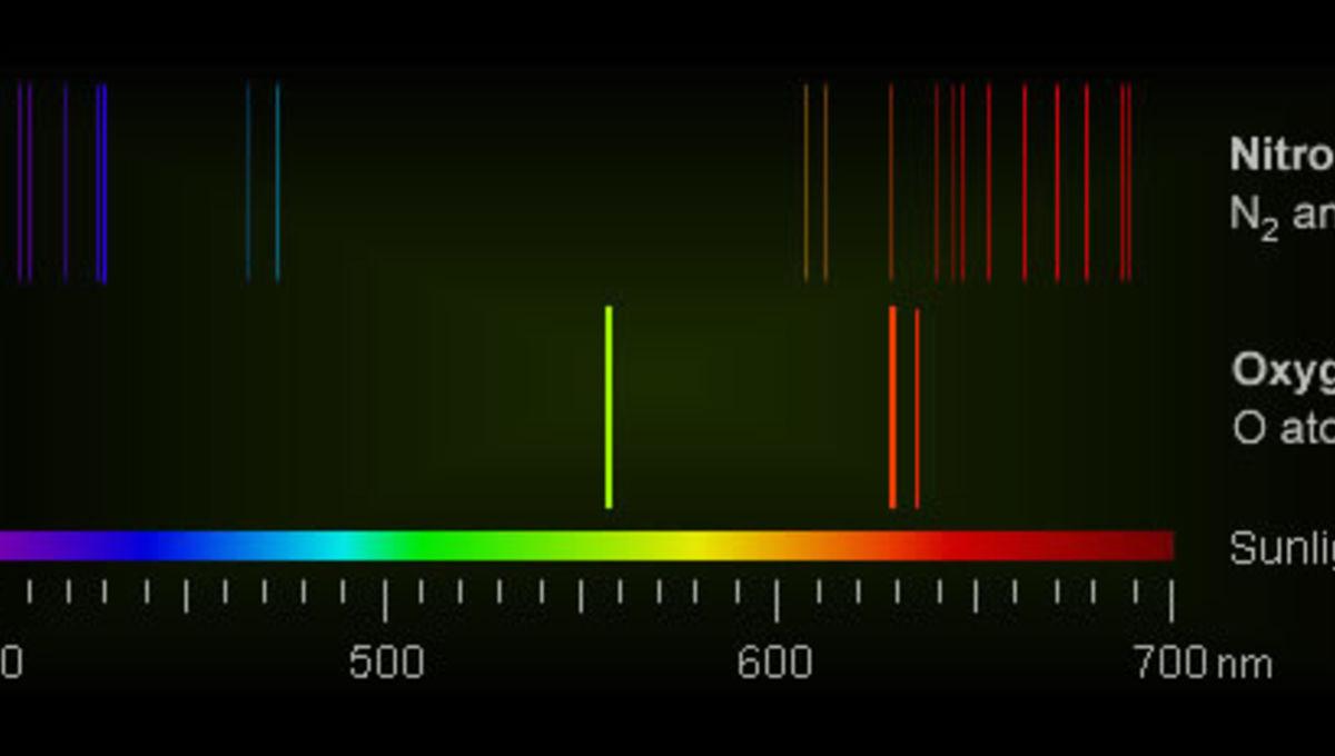 aurora_spectrum_o_n.jpg