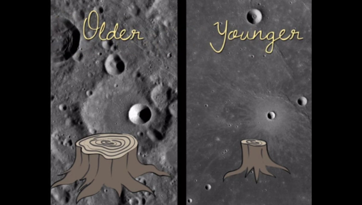 How are craters like tree rings? Credit: Meg Rosenburg, from the video