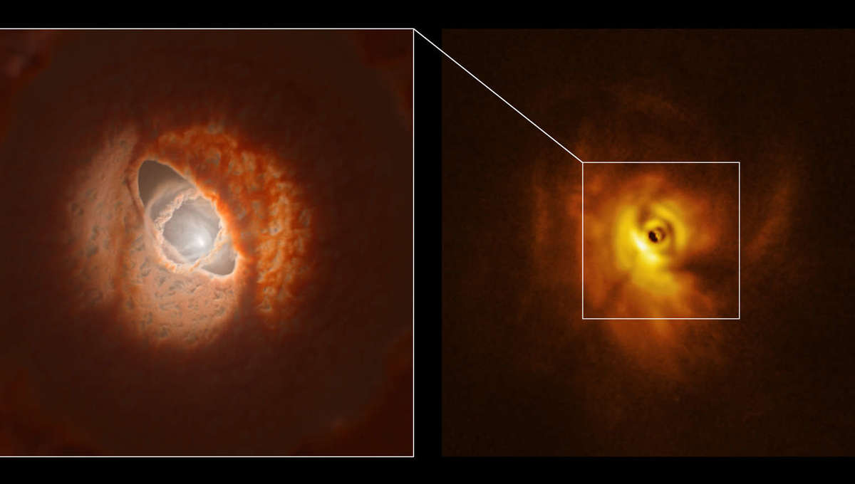 Observations of the trinary star GW Ori (right) show it's surrounded by a complex system of gas and dust, depicted in artwork (left) showing tilted rings and warped disks. Credit: ESO/L. Calçada, Exeter/Kraus et al.