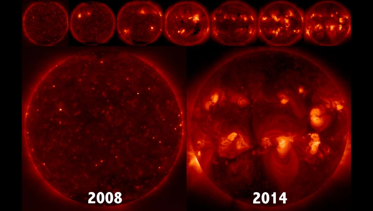 An X-ray sequence showing the Sun from 2008 through 2014, taken by the Hinode spacecraft. Solar magnetic activity peaked in 2014, but solar storms are still common after the peak. Credit:JAXA/NASA/CfA