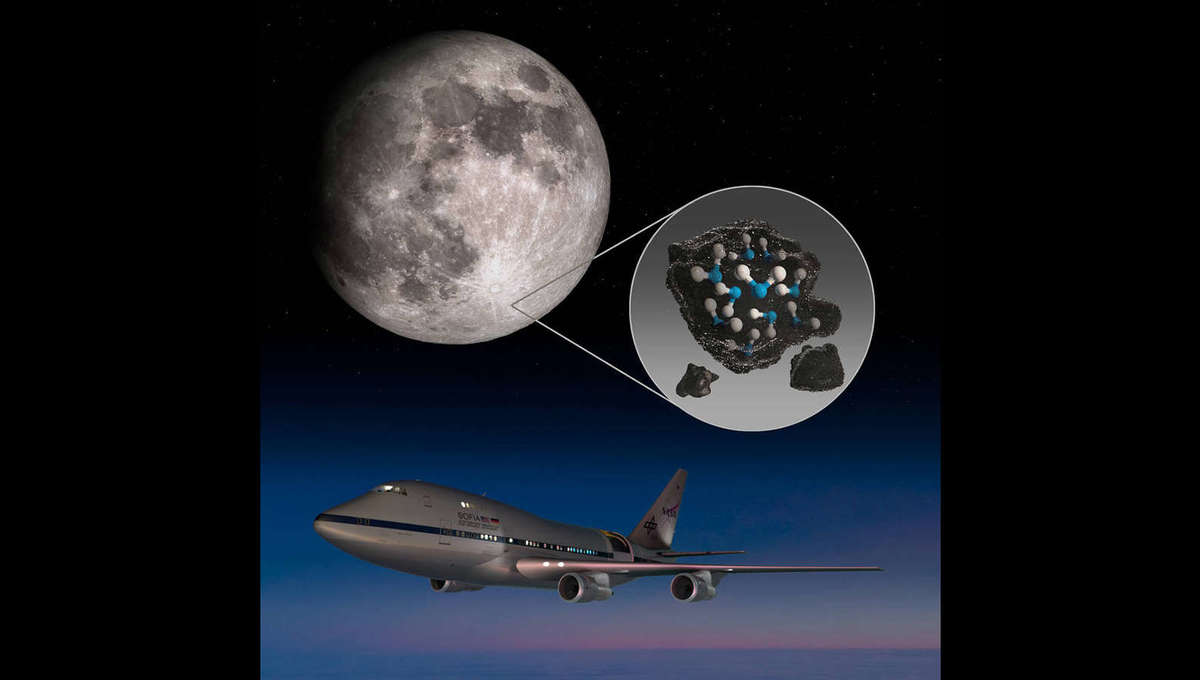 Water molecules distributed in the lunar surface material have been found by the SOFIA observatory, which flies inside a 747 jet. Credit: NASA/Daniel Rutter
