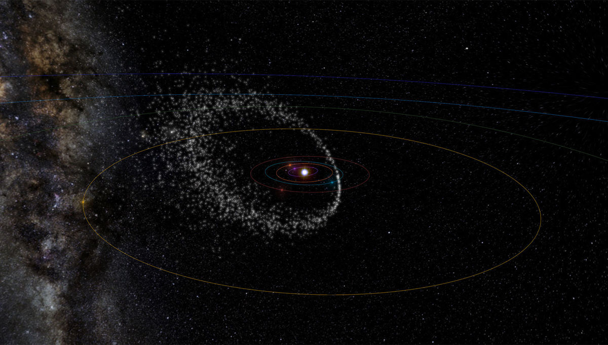 The orbit of the Quadrantid meteoroids takes them from as far as Jupiter's orbit (orange) to Earth (blue), moving nearly perpendicular to Earth's path around the Sun. We intersect this debris trail every January, so we get a meteor shower at that time. Cr
