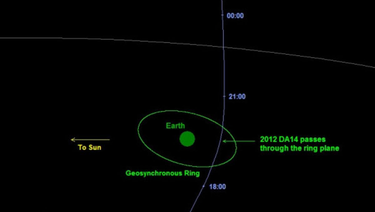 Asteroid-Path.jpg