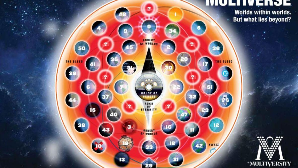 DC-Multiversity.jpg