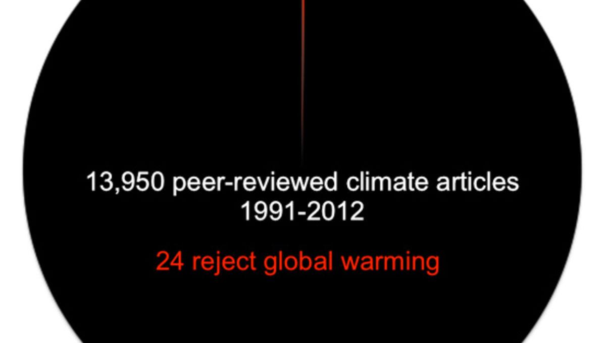 climatedenierspapers.jpg