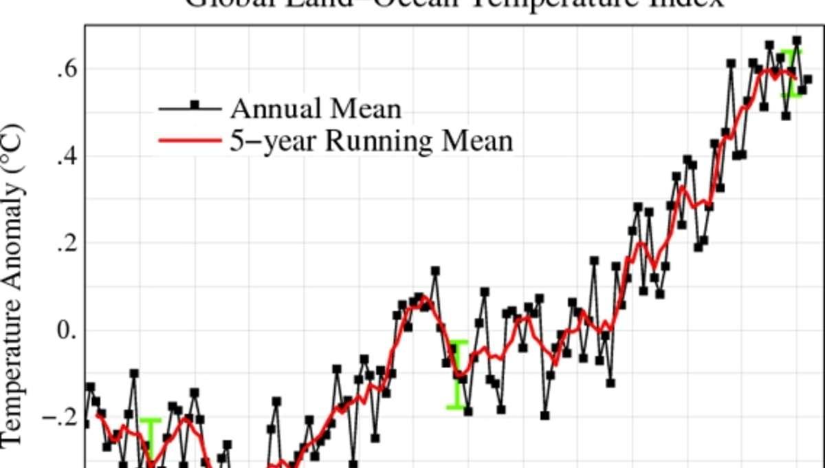 global_temp_anomaly_sep2013.jpg.CROP.rectangle-large.jpg