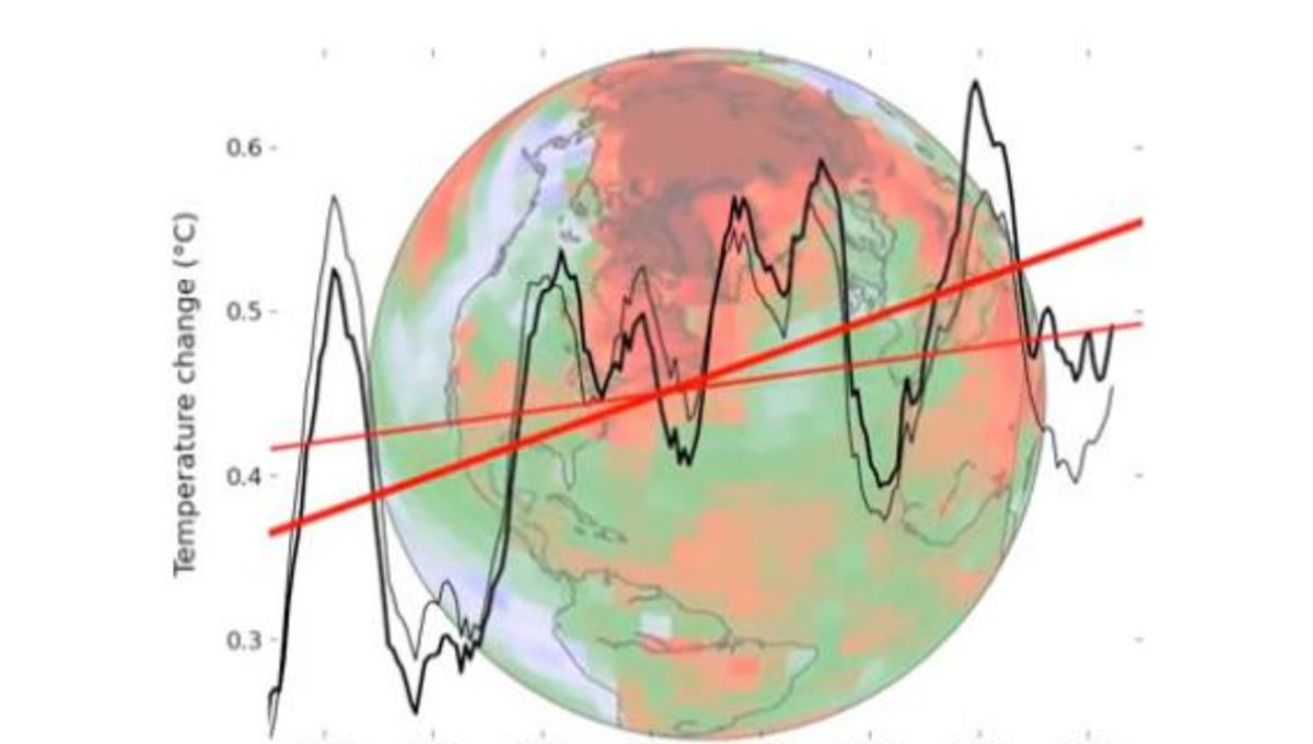 globalwarmingpause_trend.jpg.CROP.rectangle-large.jpg