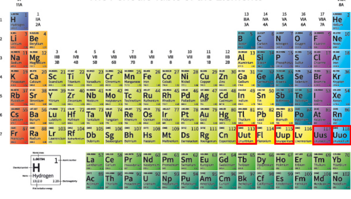 newelements_periodictable_0.jpg