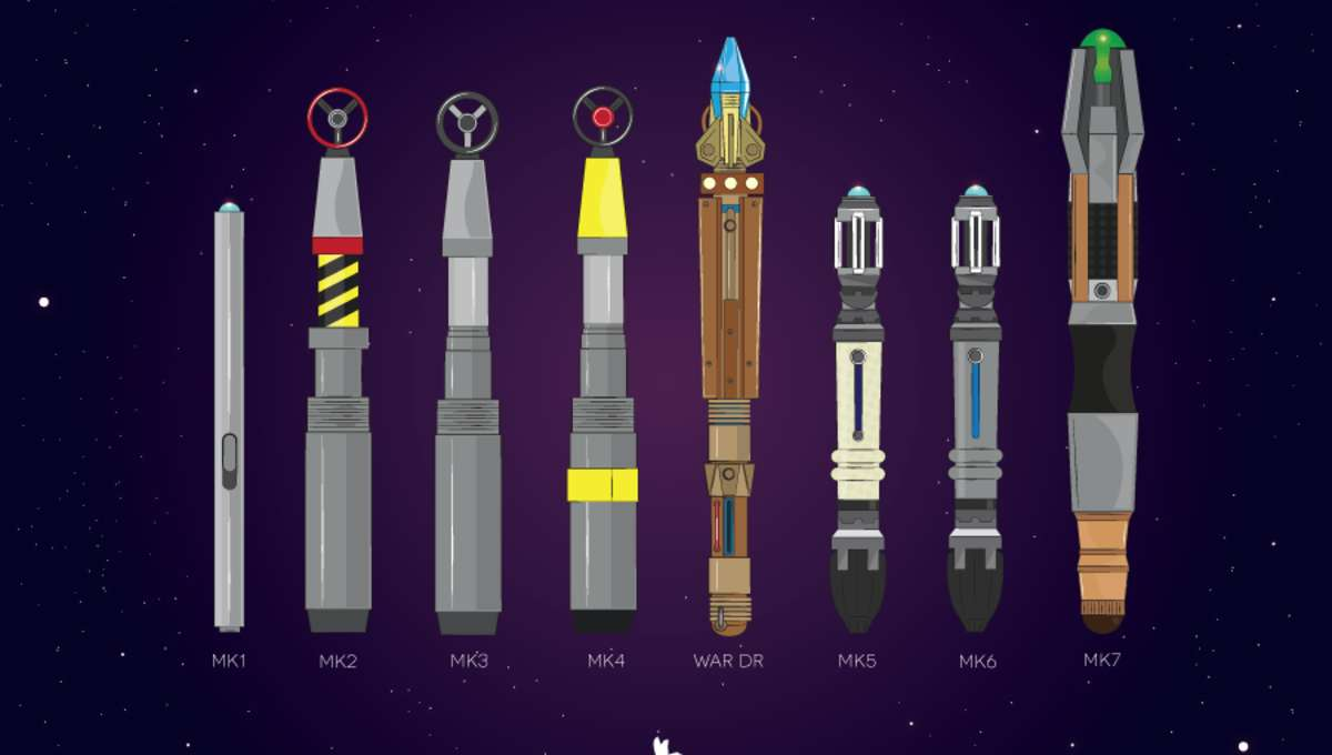 drwho-sonic-screwdrivers_5496a86216a63.png