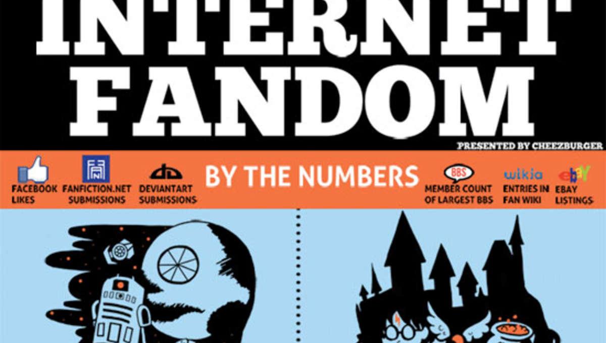 InternetFandom122011.jpg