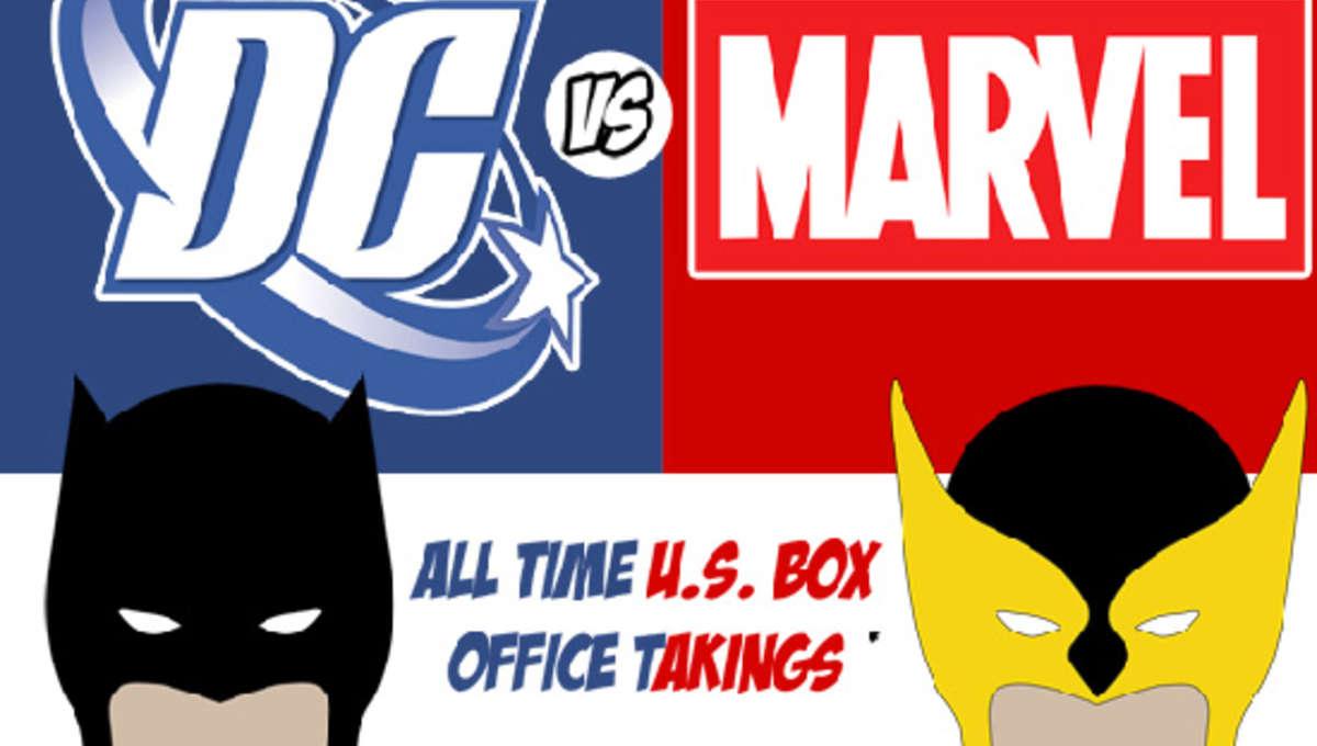MarvelVsDCboxofficeinfographicheader.jpg