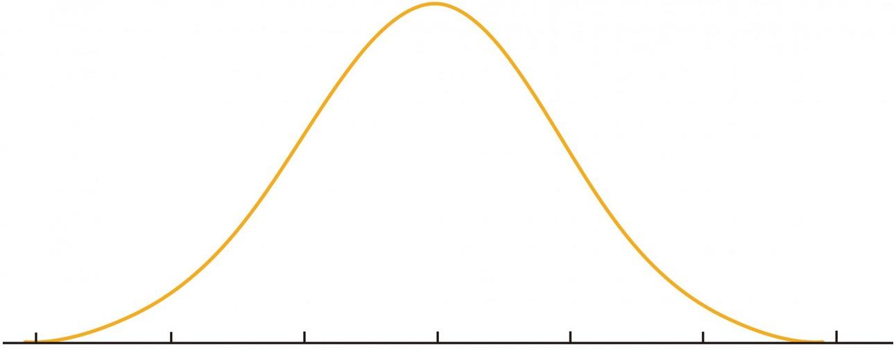 Bell_Curve.jpg