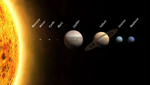 The solar system, with object sizes to scale, but not the distances. Credit: Wikipedia / WP / PlanetUser