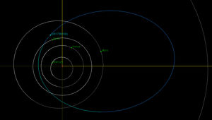 Orbit of asteroid 2017 BH30
