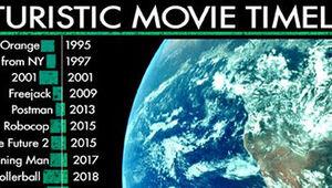 Futuristic_movie_timeline_thumb.jpg