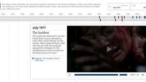 Lost_NYT_timeline.jpg