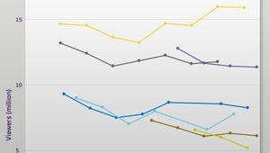 RatingsGraph111611.jpg