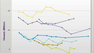 New%20BlastrRatingsGraph.jpg