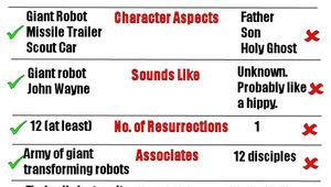 optimusprime-vs-jesuschrist.jpg