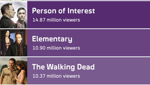 ratings_chart_1114.jpg