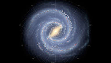 A modern map of the Milky Way Galaxy, showing the Sun below center. Despite being 120,000 light years across, even using relatively modest technology it could be explored in just a few hundred million years. Credit: NASA/JPL-Caltech/R. Hurt (SSC/Caltech)