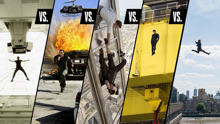 Top 5 Mission Impossible movies