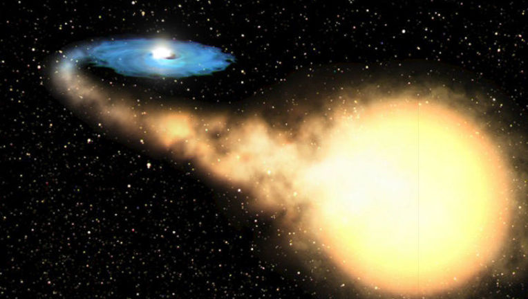 Artwork_blackhole_starArtist's conception of a star getting eaten by a black hole, with material ripped from the falling down into the black hole and forming a hot disk. Credit: ESA, NASA and Felix Mirabel