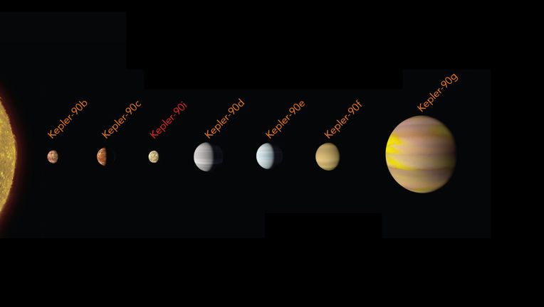 Kepler 90 planets. Credit: NASA/Ames Research Center/Wendy Stenzel
