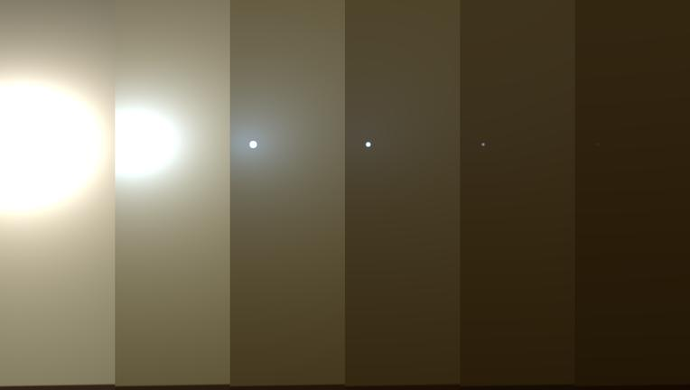 A simulated view of what the Sun looks like on an ordinary day to the Opportunity rover (left) with ever increasing dust in the air. The view on the right shows what it's like during the current dust storm. Credit: NASA/JPL-Caltech/TAMU