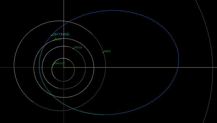 Orbit of asteroid 2017 BH30