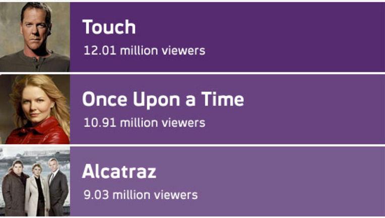 Ratings1020112.jpg