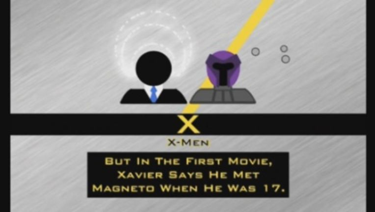 XMen1stClassinfographic.jpg