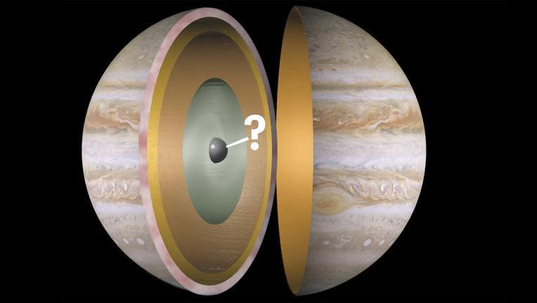 cutaway view of Jupiter