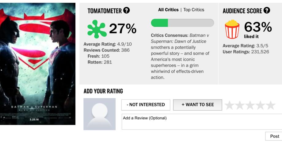 Batman v Superman bad reviews Rotten Tomatoes